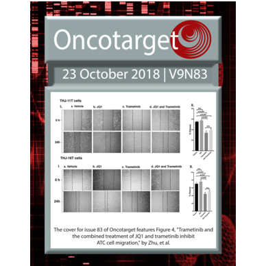 Professor Jerry Keeney publishes work in Oncotarget